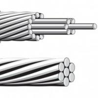 Buy cheap 3/0awg Bare Conductor Wire from wholesalers