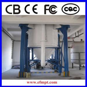 China gas atomization/atomizing  equipment on sale