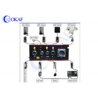 Buy cheap Quick Mounting 4G Vehicle PTZ Camera One Channel NVR With Keyboard Monitor from Wholesalers