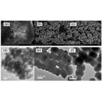Synthetic Zeolite Na Y Zeolite With Type Y Crystal Structure For Drying Dehydration
