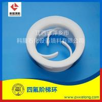 Buy cheap cascade ring from wholesalers