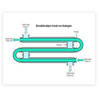 Quality Double Pipe Heat Exchanger for sale