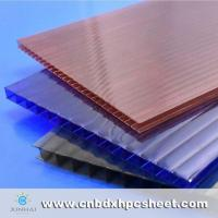 Thin Clear Plastic Sheets