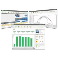 Independent monitoring software